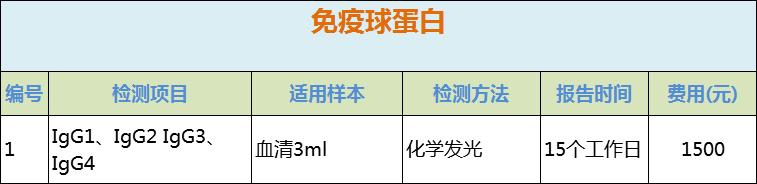 免疫球蛋白.png